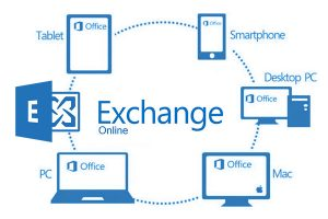 Exchange Mail Hosting in Newmarket, Aurora, Toronto, Brantford